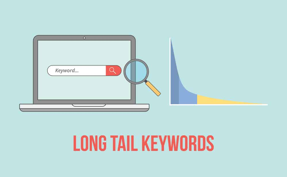 the importance of long tail keywords in SEO